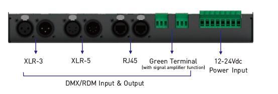 DMX/RDM INPUT & OUTPUT