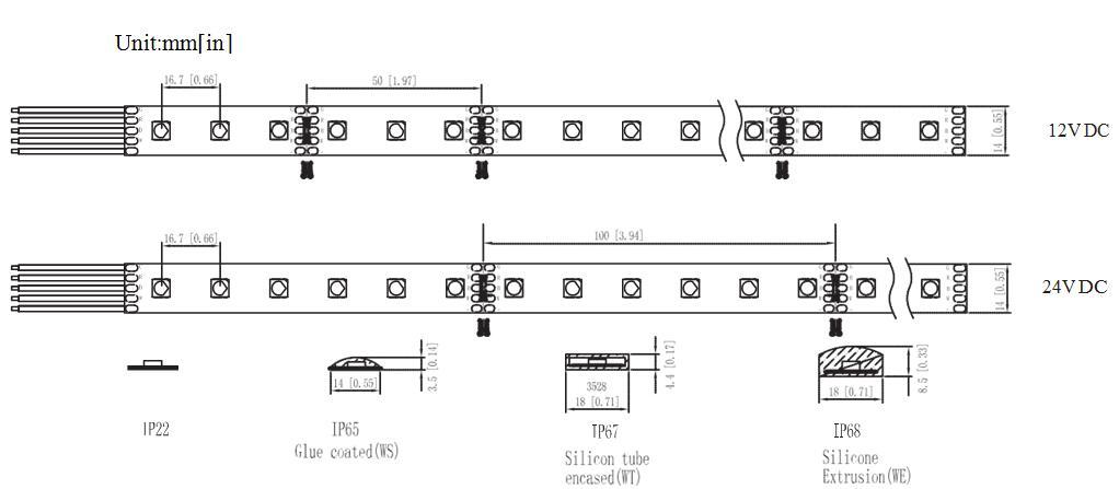 SMD5050-60N-RGBW