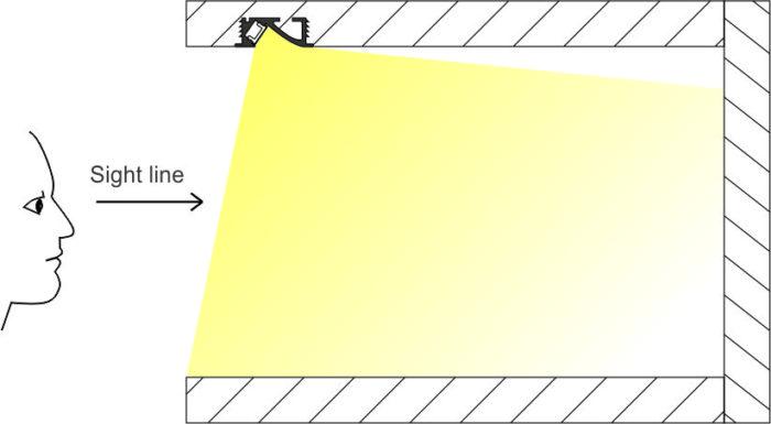 led linera light DP-ALP2409