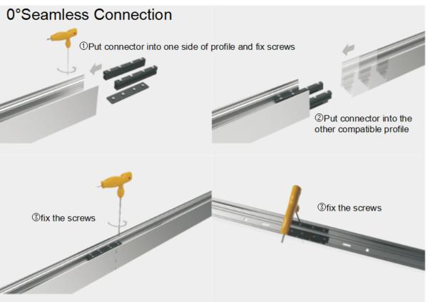 Seamless Linkable