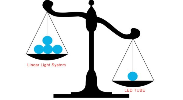 the advantages of linear light over LED tube