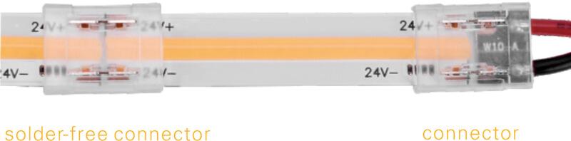 COB-LED-Average Illumination