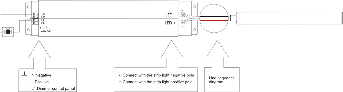 Controller wiring diagram
